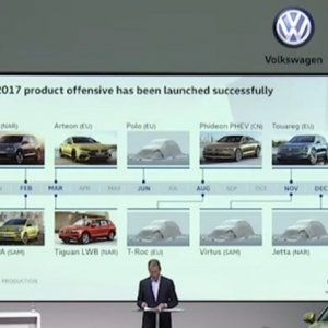 Volkswagen Annual Session 2017